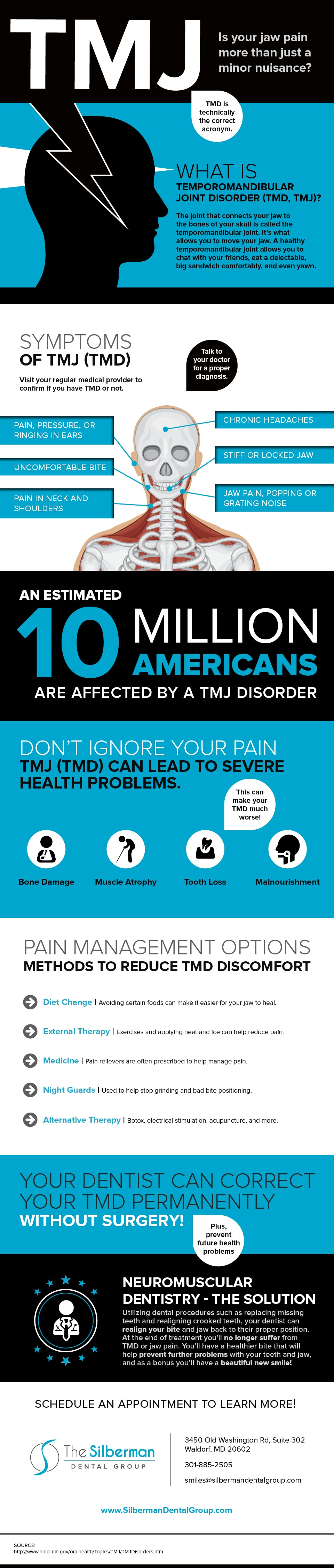 Do you have jaw pain? It could be TMJ disorder. Check out this infographic about TMJ and how Dr. Silberman, your Waldorf dentist, can help.